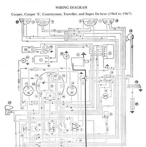 auto wiring diagram   mini cooper wiring diagram
