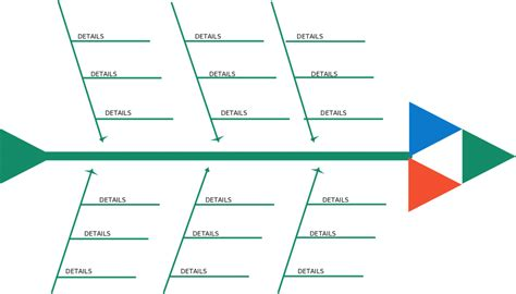 Fishbone Diagram Templates Aka Cause And Effect Or Ishikawa Charts Fish Diagram Template