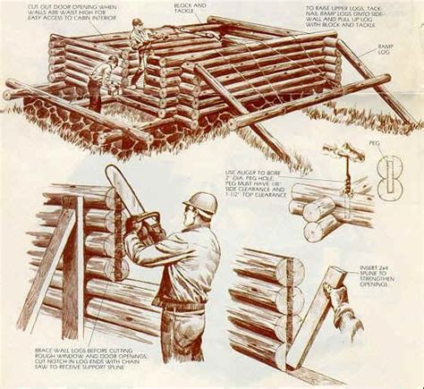 log cabin building plans build your own tiny log cabin