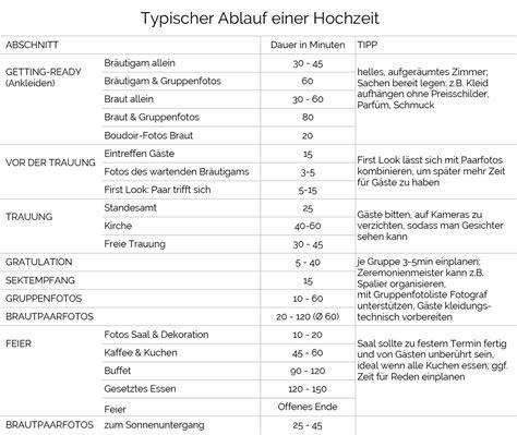 hochzeit zeitplan faq hochzeitsfotograf berlin