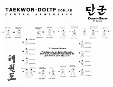 itf pattern history itf tae kwon do patterns patterns gallery