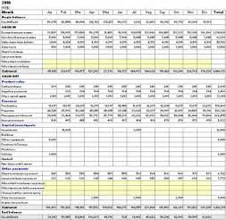 non profit cash flow forecast