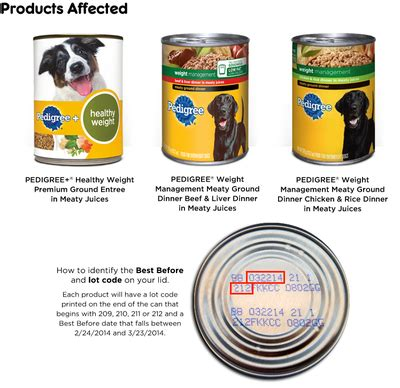 weight management canned food pedigree recalls 3 varieties of their weight management