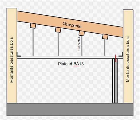 liaison parois verticales horizontales en ba13 et mob 18