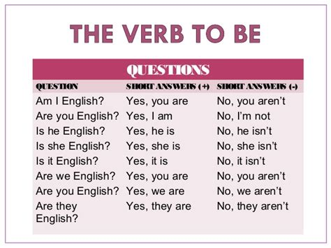 tag questions exercises with verb to be english nb1 the verb to be