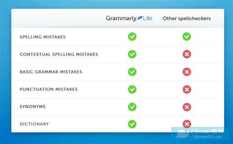 chrome grammarly chrome拼写检查插件 grammarly for chrome chrome插件 谷歌浏览器插件