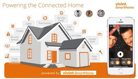 Vivint Smart Home by Best Buy Partnering With Vivint Smart Home