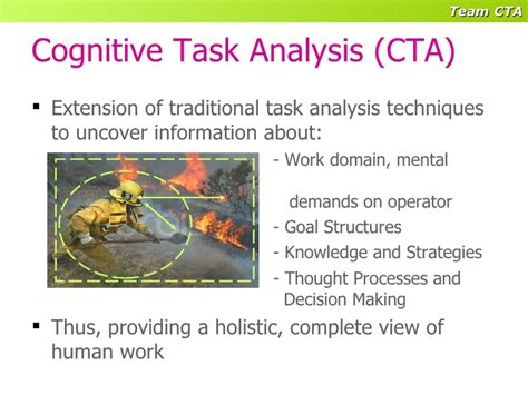 how to analyze how to analyze and cognitive behavioral therapy books cognitive task analysis of teams team cta