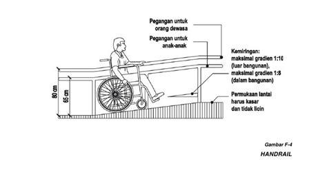 Kursi Roda Standar Rumah Sakit potret kecil pelayanan difabel di kota kupang oleh pither