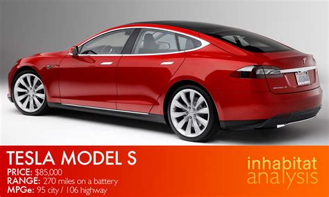 electric vehicles tesla the 10 best electric vehicles for every buyer tesla model
