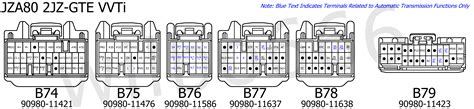 89661 ecu wiring diagram ecu fuse diagram elsavadorla