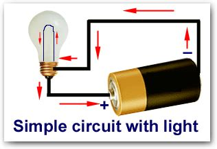 closed circuit electricity what is electric circuit electrical engineering learn
