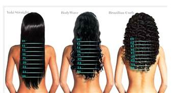 styles with average length weaved hair hair extensions length guide diagram chart