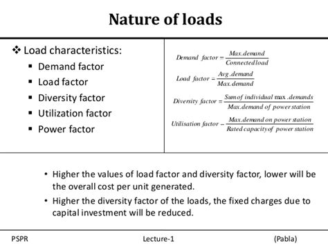 power factor for lighting load load forecasting