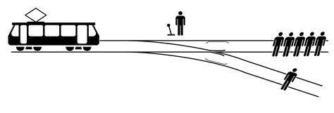 trolley problem or would trolley problem wikipedia