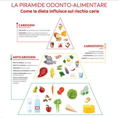 dieta corretta alimentazione corretta alimentazione e salute dentale emanuela raffoni
