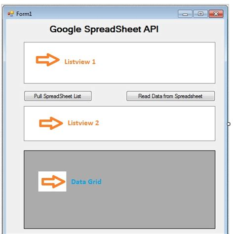 Spreadsheet Api by Singh Vikash Spreadsheet Api With Net How To Read