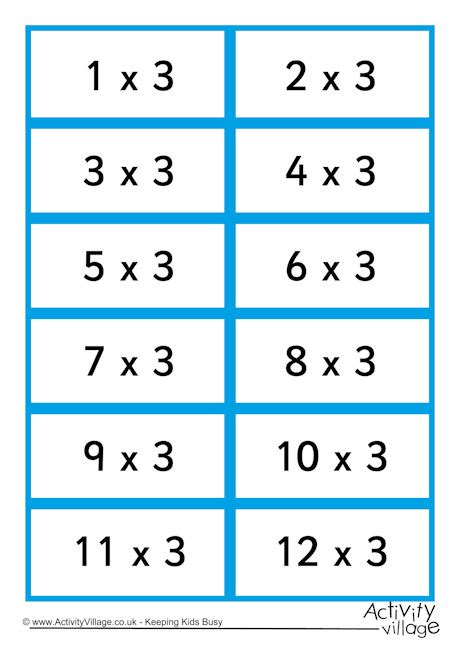 multiplication flash card template 3 times table flash cards