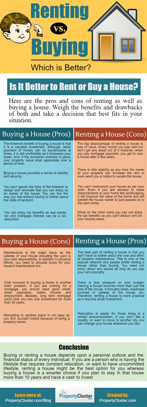 buy and rent a house renting vs buying a house propertycluster com blog
