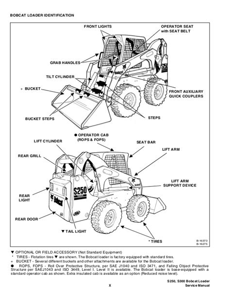 s250 bobcat wiring diagram wiring diagrams repair wiring