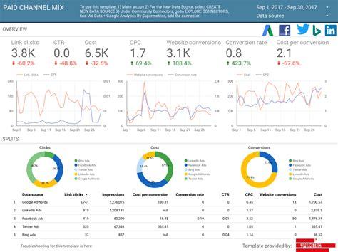 Best In Class Integration With Google Analytics Supermetrics Data Studio Social Media Template