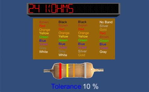 resistor color code software for pc free mathematics freeware education mathematics
