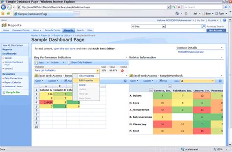 Sharepoint Application Services For Reporting And Dashboards Sharepoint Dashboard Templates