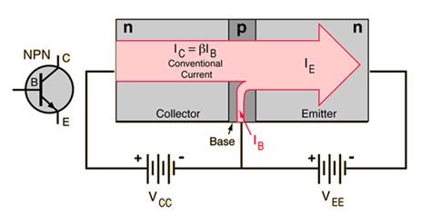 npn transistor viva questions npn transistor viva questions 28 images lifier npn transistor base current question