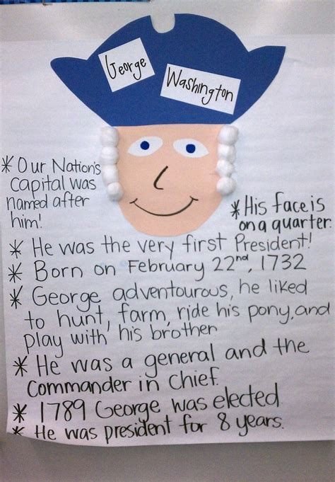 george washington biography for students 131 best presidents day american symbols images on