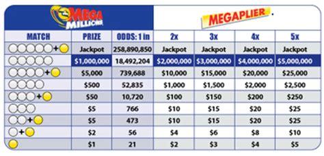 Mega Million Sweepstakes Phone Number - how to play mega millions oklahoma lottery commission