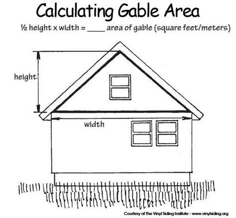 how to measure a house for siding measuring your house