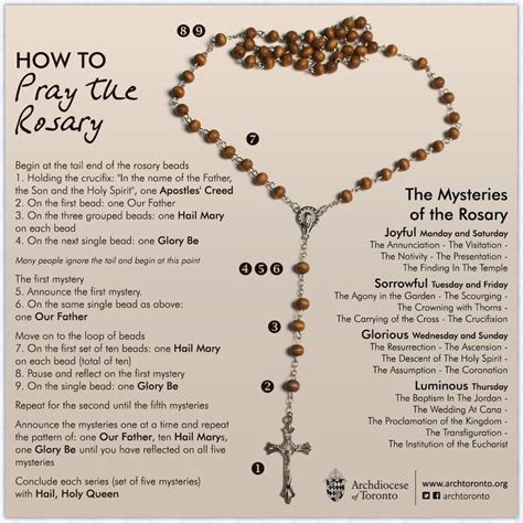 how do you pray with rosary looking for something to do today up your rosary and
