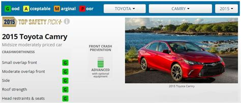 2014 toyota camry safety rating 2014 toyota camry safety rating autos weblog