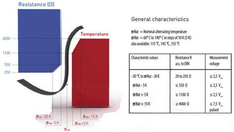 ptc thermistor din 44081 ptc thermistors electric motor anti condensation heater manufacturer from mumbai