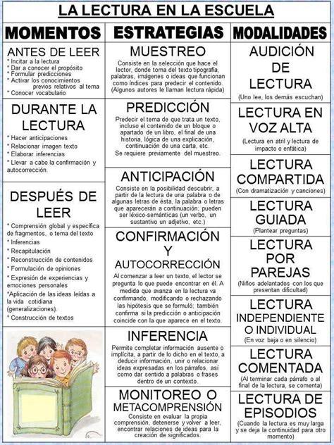 situacion didactica para fomentar la lectura en preescolar m 225 s de 25 ideas incre 237 bles sobre actividades de lectura en