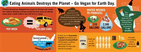 infographic peta      vegan food  thought