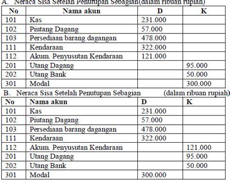 Bank Soal 1700 Ekonomi Akuntansi Sma ekonomi akuntansi id soal soal dan kunci jawaban ekonomi sma