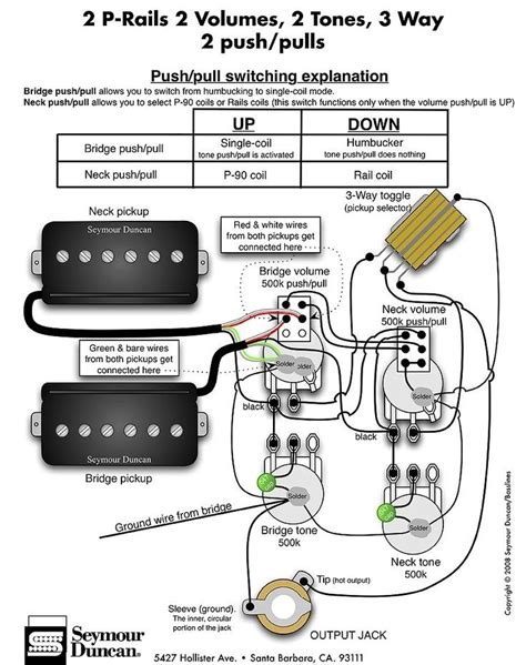 seymour duncan les paul wiring diagram wiring diagram