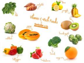 vitamin c rich foods losing weight less lazy