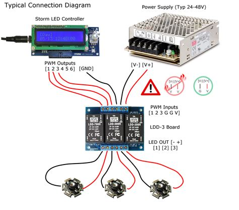 Power Supply Well Led Driver Ldd 1000 1500l ldd 5 driver board coralux