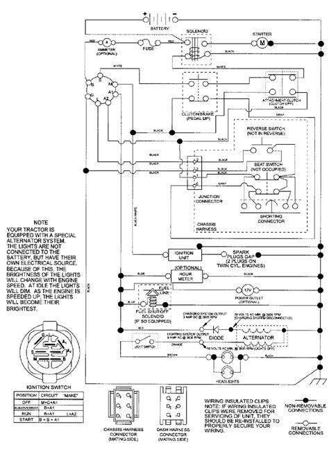 poulan pro lawn mower wiring diagram 28 images poulan