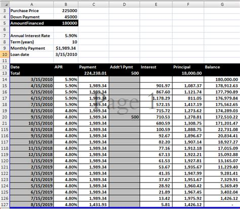 loan amortization schedule excel 2010