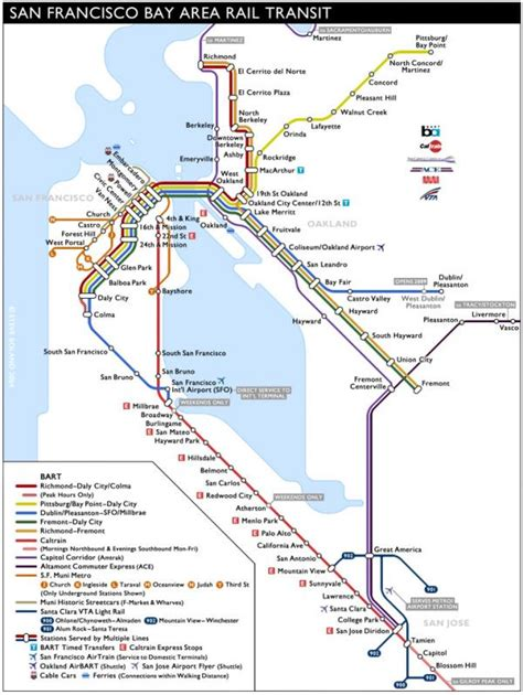 san francisco rail map commuter rail stations how far apart should they be