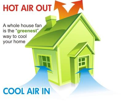 how does a whole house fan work cool fans chula vista whole house fan chula vista