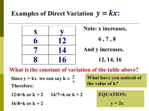 Direct Variation Table by Direct Variation Grade9 Module 3 By Mr Joel Garcia