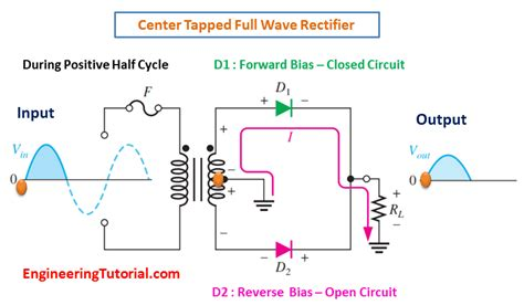 center tapped wave rectifier operation engineering