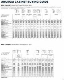 ikea kitchen cabinet sizes pdf ikea kitchen cabinet sizes roselawnlutheran
