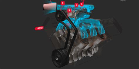 these awesome gifs show how your car engine works business insider this animated graphic perfectly explains superchargers and turbochargers 6speedonline