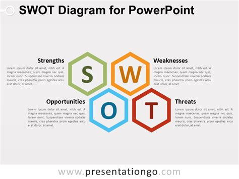 free swot template powerpoint swot diagram for powerpoint presentationgo