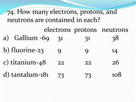 How Many Protons Are In Silver by Ppt Element 44 Atomic 44 44 Protons 44 Electrons